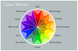 Color Wheel Poster (11x17)