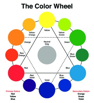 Color Wheel Posters Teaching Resources Teachers Pay Teachers