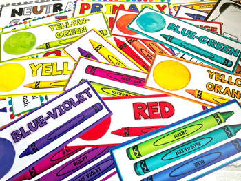 Color Wheel Poster Set
