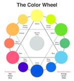 Color Wheel Poster Download
