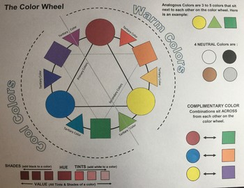 Color Wheel Quick Reference