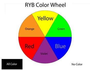 Color Wheel - RYB