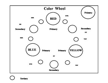 Color Wheel Template By Mrreeds Resources Teachers Pay Teachers