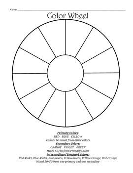 Color Wheel Theory - Primaries, Secondaries and Intermediates