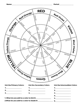 Color Wheel Worksheet By Jewels