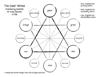 Color Wheel with Intermediates - With & Without Color Words