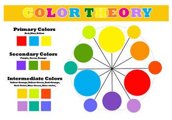 Color Wheet