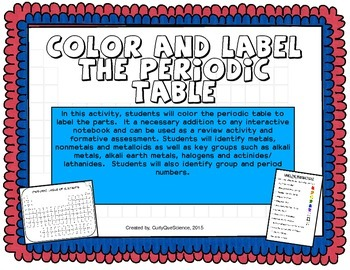 Color and Label the Periodic Table