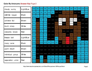Color by Antonym Worksheets - Pets Mystery Pictures
