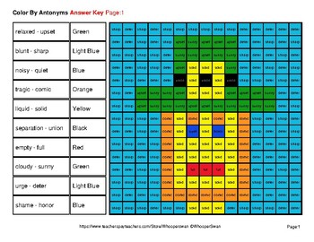 Color by Antonym Worksheets - St. Patrick's Day Mystery Pictures