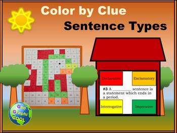 Color by Clue - Types of Sentences ELA