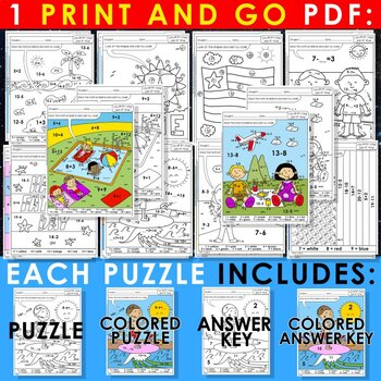Color by Code: Math – END OF YEAR – 1st Grade – BILINGUAL+EDITABLE