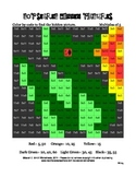 Multiplication Color by Code Multiples of 5 Dragon