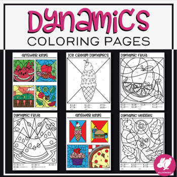 Color-by-Dynamics Music Coloring Pages | Music Dynamics Worksheets | Food Theme