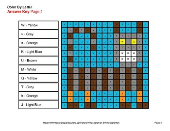 Color by Letter: Lowercase & Uppercase - Cats Mystery Pictures