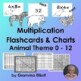 Color by Multiplication Basic Facts and Missing Factors with Flash Cards Bundle