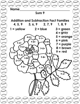Color by Number Bundle  Basic Facts Rainforest Theme