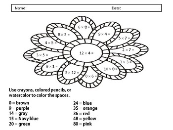 Color by Number Multiplication Facts
