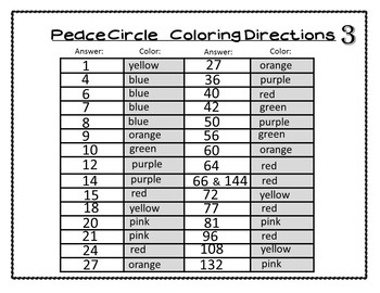 Color by Number Multiplication for Older Students