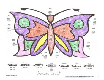 Butterfly Color by Number-- Triple Digit Addition and Subtraction