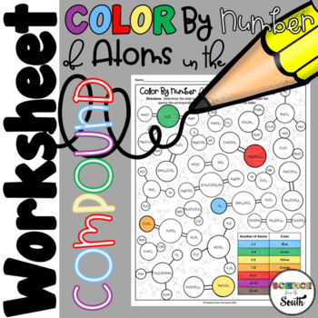 Color by Number of Atoms Worksheet for Understanding Chemical Formulas