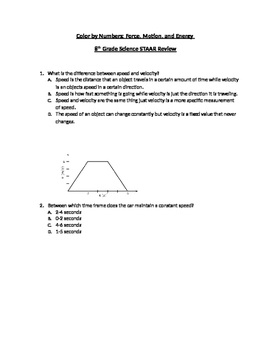 Color by Numbers 8th Grade Science STAAR Review (Force, Motion, and Energy)