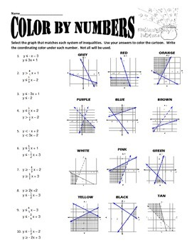 Systems of Inequalities Color by Numbers by Math Maniacs | TpT