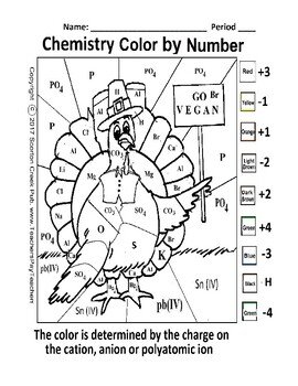 Color by Number Thanksgiving Turkey Puzzle Chemistry