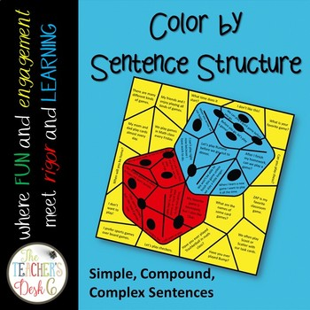 Color by Code Sentence Structure Dice: Simple, Compound, Complex