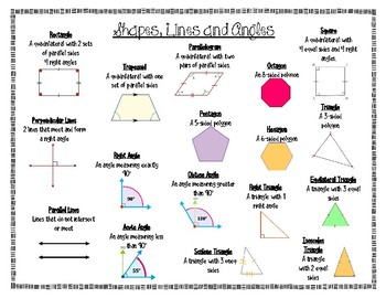 Color by Shapes, Lines and Angles  4.G.A.1 & 4.G.A.2