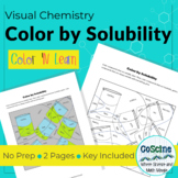 Color by Solubility