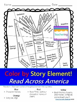 NO PREP Color by Story Element Activity