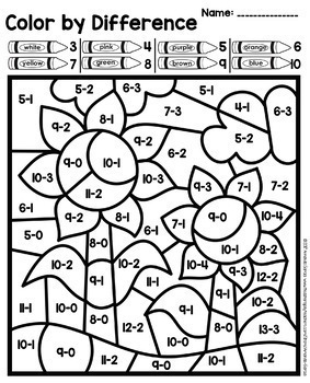 Color by Sum and Difference: Fall Addition and Subtraction Practice