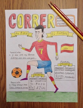 Color by conjugation ~Correr Spanish verb conjugation practice No prep -ER verbs