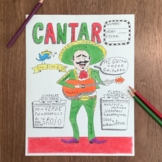 Color by conjugation ~Spanish -AR verb practice ~cantar No Prep Spanish verbs