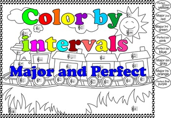 Color by intervals page