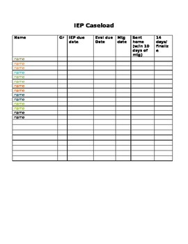 Color coded IEP caseload