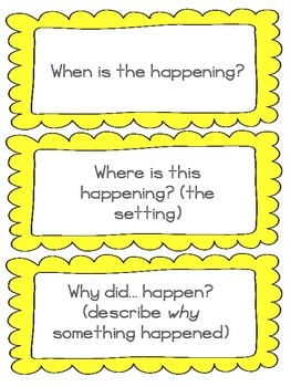Color-coded Question Stems for Pre-Reading, During Reading, and After Reading