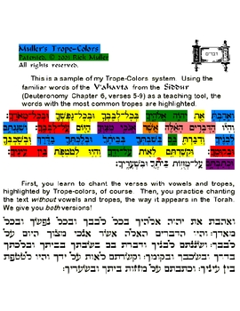 Color-Coded Torah and Haftarah Text