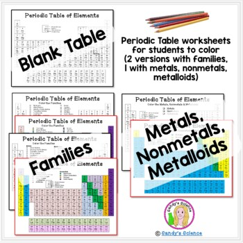 Color the Periodic Table (metals, nonmetals, metalloids, families) Activity