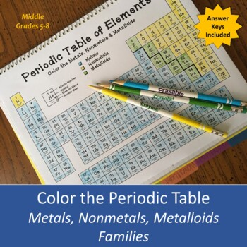 color the periodic table metals nonmetals metalloids families activity - Periodic Table Metals