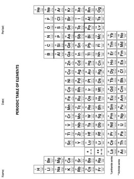 Color the Periodic Table of Elements to Understand It! w/ Periodic Table