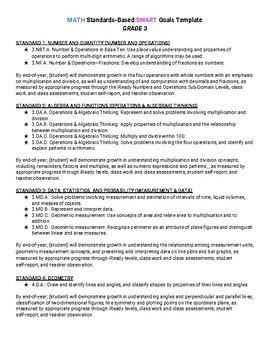 Colorado 2020 Academic Standards w/ iReady Aligned SMART Goals - Grade 3 Math