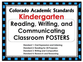 Colorado Academic Standards: Rdg, Writing, & Communicating Posters KINDERGARTEN