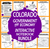 Colorado Government & Economy Bundle – 8 Colorado History Literacy-Based Lessons