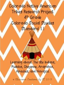 Colorado Native American Research Project
