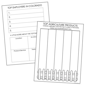 COLORADO History Guided Research Project, Notebook Journal Pages {EDITABLE}
