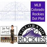 Colorado Rockies - MLB Coordinate Graph