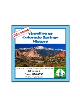 Colorado Springs History Timeline
