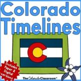 Colorado State History | Timeline of Colorado Unit